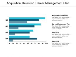 Acquisition Retention Career Management Plan Corporate Umbrella Corporate Governance Cpb