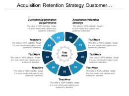 Acquisition Retention Strategy Customer Segmentation Requirements Security Analyst Cpb
