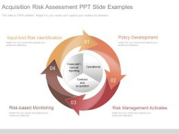 Acquisition Risk Assessment Ppt Slide Examples