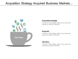 Acquisition Strategy Acquired Business Markets Consumer Confidence Leading Indicators Cpb