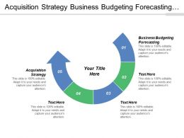 Acquisition Strategy Business Budgeting Forecasting Management Styles Lead Generation