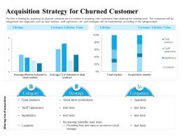 Acquisition Strategy For Churned Customer Cloud Ppt Powerpoint Presentation Gallery