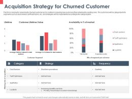 Acquisition Strategy For Churned Customer Strategy Ppt Powerpoint Presentation Icon Graphics Tutorials
