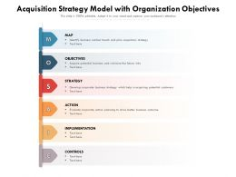 Acquisition Strategy Model With Organization Objectives