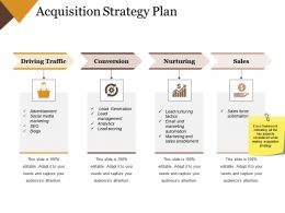 Acquisition Strategy Plan Example Ppt Presentation