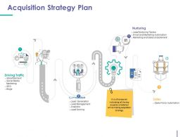 Acquisition Strategy Plan Good Ppt Example