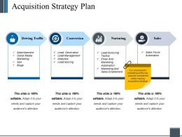 Acquisition Strategy Plan Good Ppt Example Template 2
