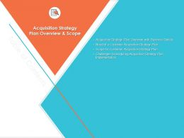 Acquisition Strategy Plan Overview And Scope Business Details Ppt Presentation Good