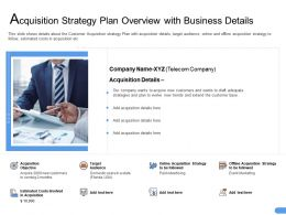 Acquisition Strategy Plan Overview With Business Details Paid Ppt Powerpoint Gridlines