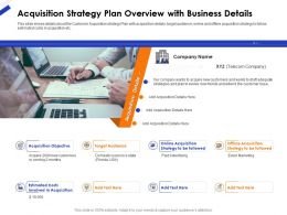 Acquisition Strategy Plan Overview With Business Details Ppt File Display
