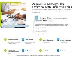 Acquisition Strategy Plan Overview With Business Details State Ppt Powerpoint Outfit