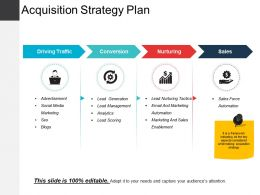 Acquisition Strategy Plan Powerpoint Slide Presentation Tips