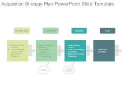 Acquisition Strategy Plan Powerpoint Slide Template