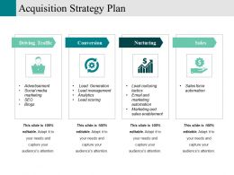 Acquisition Strategy Plan Powerpoint Templates