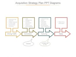 Acquisition Strategy Plan Ppt Diagrams