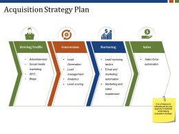 Acquisition Strategy Plan Ppt Sample Download
