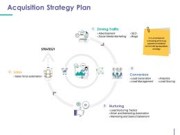 Acquisition Strategy Plan Sample Of Ppt Presentation