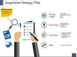 Acquisition Strategy Plan Sample Of Ppt Template 2