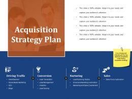 Acquisition Strategy Plan Sample Presentation Ppt