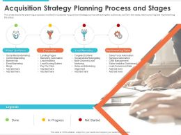 Acquisition Strategy Planning Process And Stages Lead Nurturing Ppt Presentation Ideas