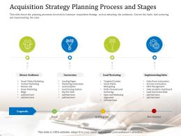 Acquisition Strategy Planning Process And Stages Multi Ppt Powerpoint Pictures Show