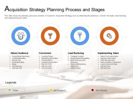 Acquisition Strategy Planning Process And Stages Per Ppt Powerpoint Summary Deck
