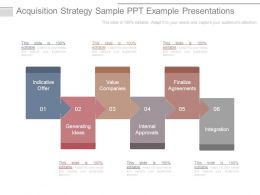 Acquisition Strategy Sample Ppt Example Presentations