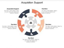 Acquisition Support Ppt Powerpoint Presentation Icon File Formats Cpb