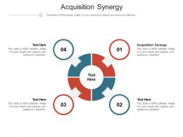 Acquisition Synergy Ppt Powerpoint Presentation Styles Layout Cpb