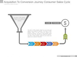 Acquisition To Conversion Journey Consumer Sales Cycle Powerpoint Slide