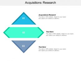 Acquisitions Research Ppt Powerpoint Presentation Diagram Ppt Cpb
