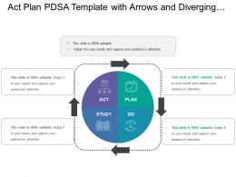 Act Plan Pdsa Template With Arrows And Diverging Boxes