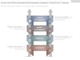 Action And Merchandise Administration Diagram Powerpoint Themes