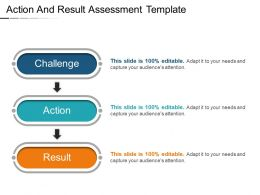 Action And Result Assessment Template Example Of PPT