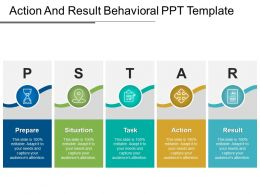 Action And Result Behavioral PPT Template