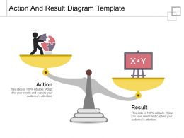 Action And Result Diagram Template Good Ppt Example