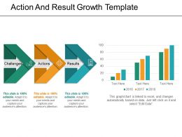Action And Result Growth Template Powerpoint Topics