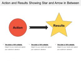 Action And Results Showing Star And Arrow In Between