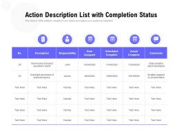 Action Description List With Completion Status