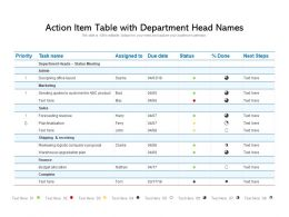 Action Item Table With Department Head Names