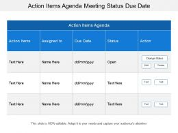 Action Items Agenda Meeting Status Due Date