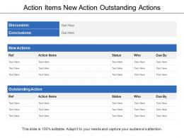 Action Items New Action Outstanding Actions