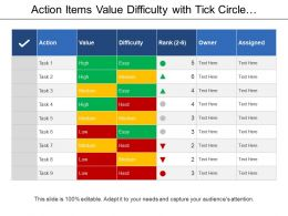 Action Items Value Difficulty With Tick Circle Triangle Image