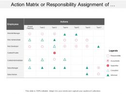 Action Matrix Or Responsibility Assignment Of Business Projects