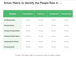 Action Matrix To Identify The People Role In Problem Solution