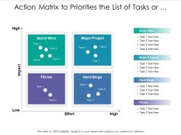 Action Matrix To Priorities The List Of Tasks Or Activities