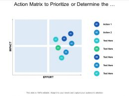 action_matrix_to_prioritize_or_determine_the_impact_of_action_Slide01