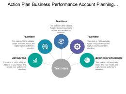 Action Plan Business Performance Account Planning Training Development