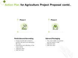 Action Plan For Agriculture Project Proposal Contd Ppt Powerpoint Presentation Ideas