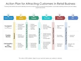 Action Plan For Attracting Customers In Retail Business